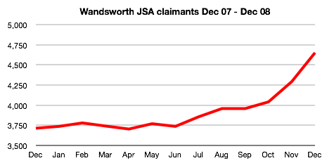 JSA-claims-dec-2007-dec-2008