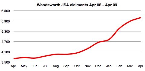 JSA claimants Apr 08 - Apr 09