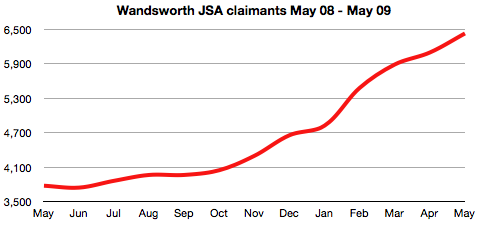 JSA claimants May 08 - May 09
