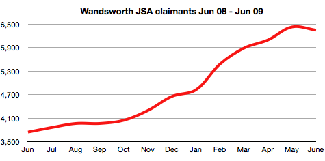 Wandsworth JSA claims Jun 08 - Jun 09
