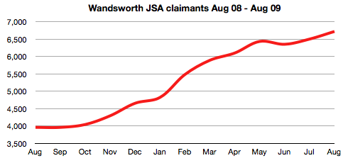 Wandsworth JSA claims, Aug 08 - Aug 09