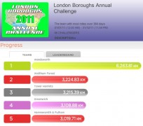 Nike London borough challenge